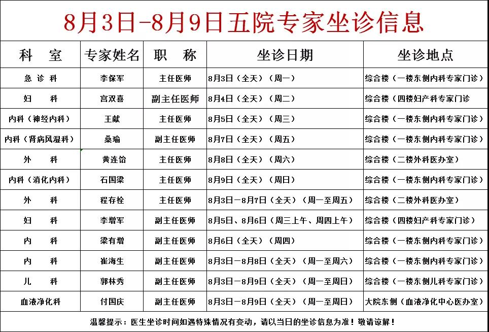 8月3日—8月9日林州五院专家坐诊信息早知道